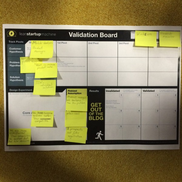 Пример validation board на примере команды WINKAM