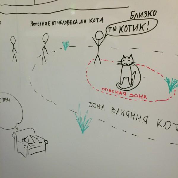 Наскальная живопись в Яндекс кемпе